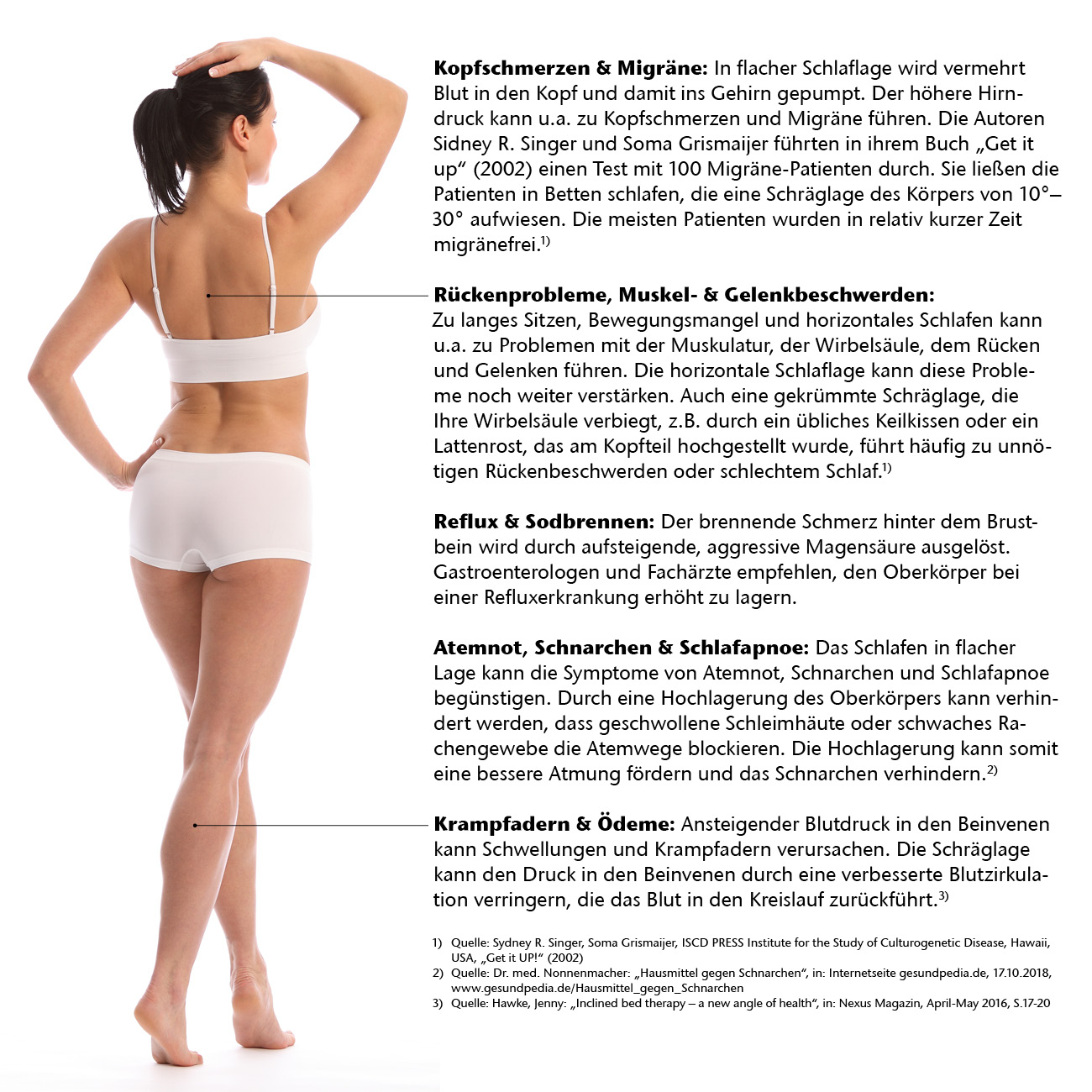Ihr gesamter Körper kann von der gesundheitsfördernden Schräglage profitieren.