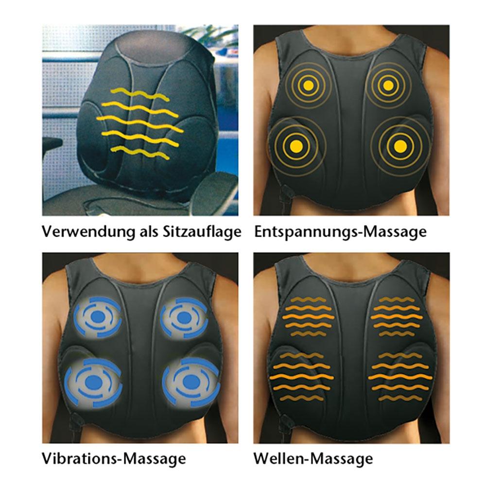Ihr individuelles Massageprogramm für zuhause.