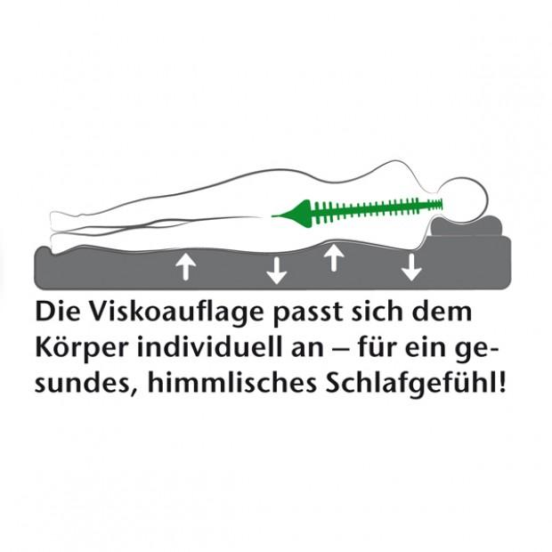 Bestschlaf Visko-Mineralschaum Matratzenauflage, 4 cm dick, 80x190 cm