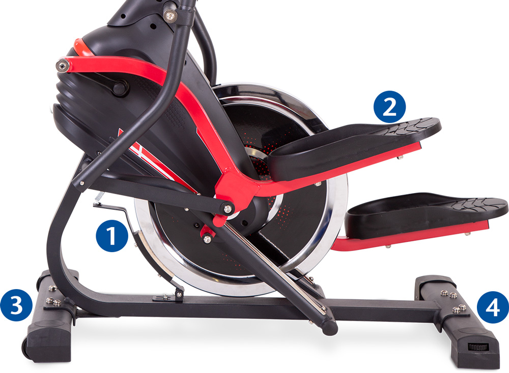 Funktionen des Ellipsen-Steppers aktiv »2in1«
